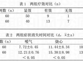 柴胡桂枝汤治疗胃脘痛的疗效观察
