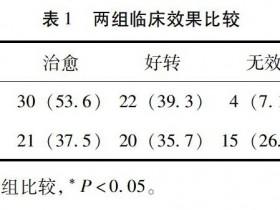 小柴胡汤加减治疗感冒后咳嗽56例临床观察
