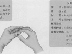 掐压少商穴治疗中老年人急性咽喉肿痛