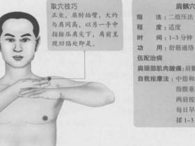 肩髃的准确位置图,肩髃穴的功效与作用