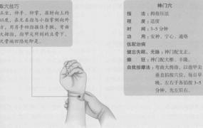 神门的准确位置图,神门穴的功效与作用