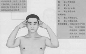 头维的准确位置图,头维穴的功效与作用
