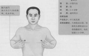 乳中的准确位置图,乳中穴的功效与作用