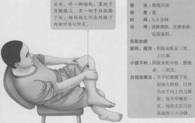 阴陵泉的准确位置图,阴陵泉穴的功效与作用