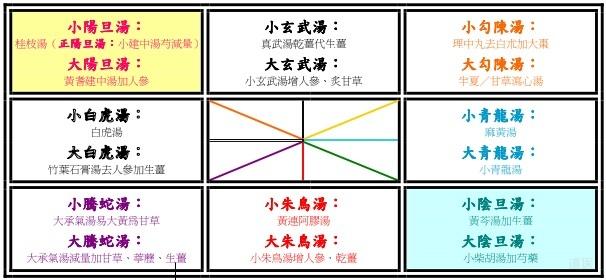JT叔叔经方本草学视频讲座+讲义下载