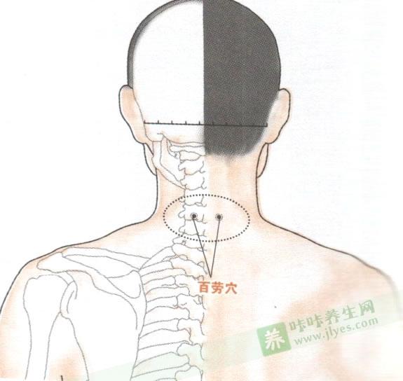 按摩百劳穴治疗近视眼方法图