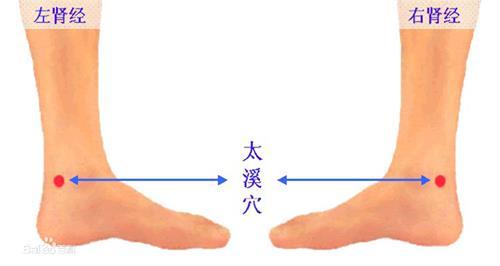 太溪的准确位置图